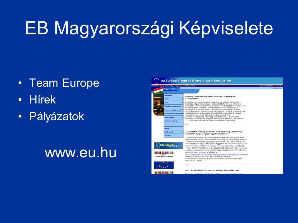 EB Magyarországi Képviselete •Team Europe •Hírek •Pályázatok www.eu.hu
