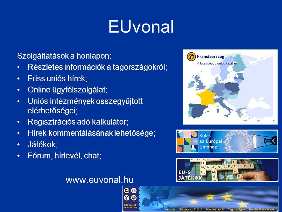 EUvonal Szolgáltatások a honlapon: •Részletes információk a tagországokról; •Friss uniós hírek; •Online ügyfélszolgálat; •Uniós intézmények összegyűjt