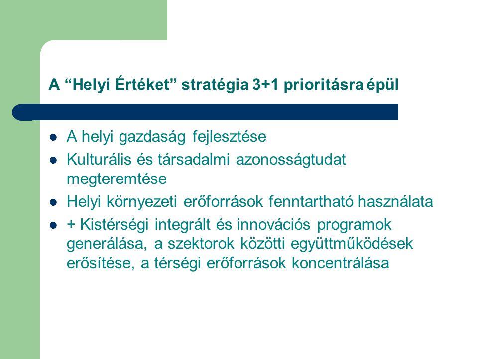 A Helyi Értéket stratégia 3+1 prioritásra épül  A helyi gazdaság fejlesztése  Kulturális és társadalmi azonosságtudat megteremtése  Helyi környezeti erőforrások fenntartható használata  + Kistérségi integrált és innovációs programok generálása, a szektorok közötti együttműködések erősítése, a térségi erőforrások koncentrálása