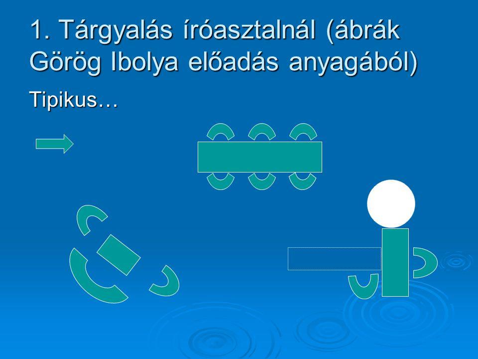 1. Tárgyalás íróasztalnál (ábrák Görög Ibolya előadás anyagából) Tipikus…