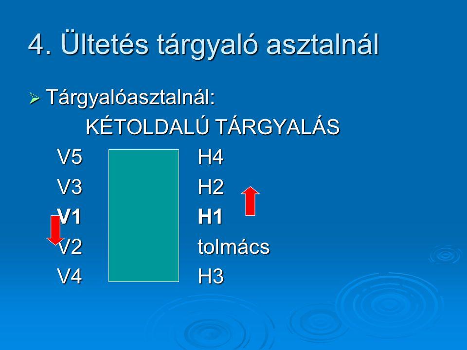 4. Ültetés tárgyaló asztalnál  Tárgyalóasztalnál: KÉTOLDALÚ TÁRGYALÁS KÉTOLDALÚ TÁRGYALÁS V5 H4 V5 H4 V3 H2 V3 H2 V1 H1 V1 H1 V2 tolmács V2 tolmács V