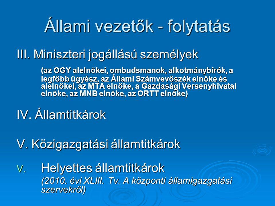 Állami vezetők - folytatás III. Miniszteri jogállású személyek (az OGY alelnökei, ombudsmanok, alkotmánybírók, a legfőbb ügyész, az Állami Számvevőszé