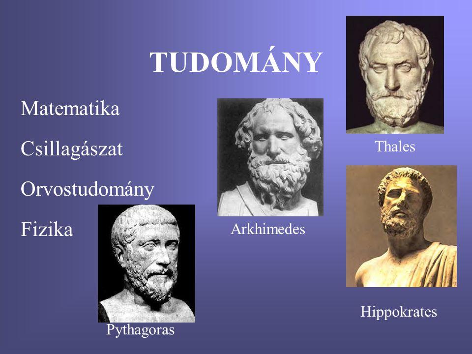 TUDOMÁNY Matematika Csillagászat Orvostudomány Fizika Thales Hippokrates Pythagoras Arkhimedes