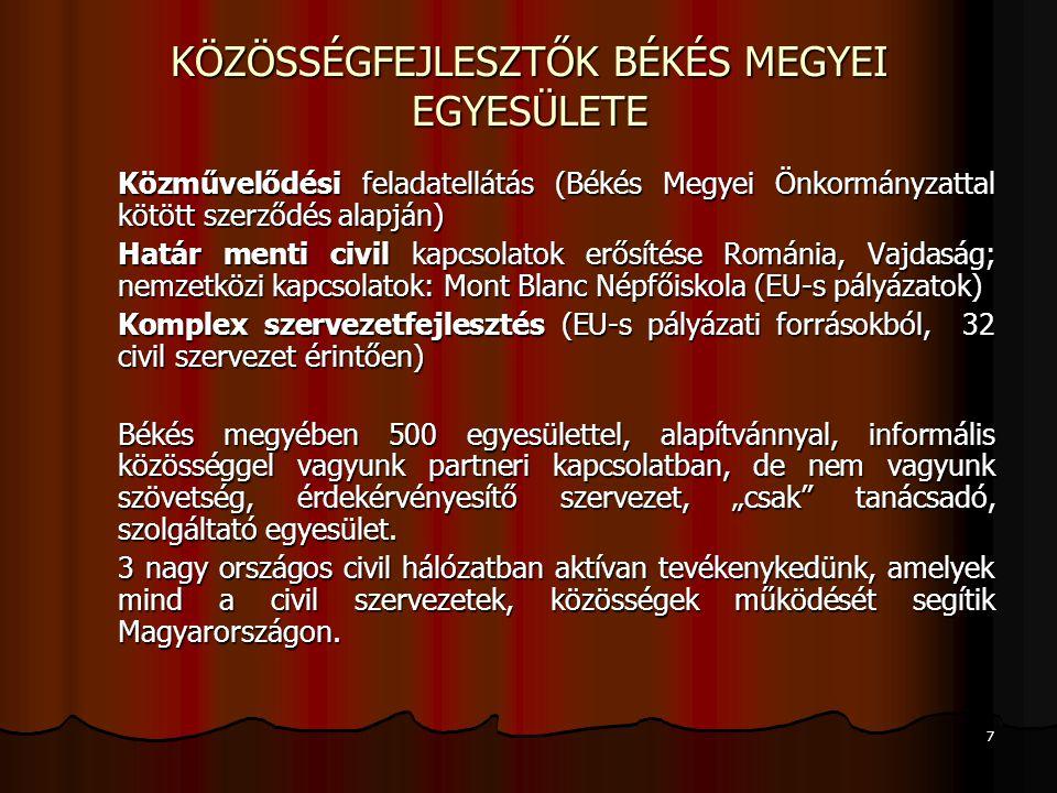 7 KÖZÖSSÉGFEJLESZTŐK BÉKÉS MEGYEI EGYESÜLETE Közművelődési feladatellátás (Békés Megyei Önkormányzattal kötött szerződés alapján) Határ menti civil ka