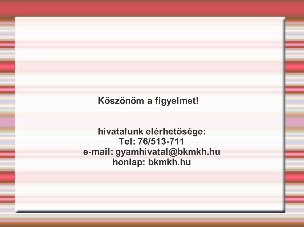 Köszönöm a figyelmet! hivatalunk elérhetősége: Tel: 76/513-711 e-mail: gyamhivatal@bkmkh.hu honlap: bkmkh.hu