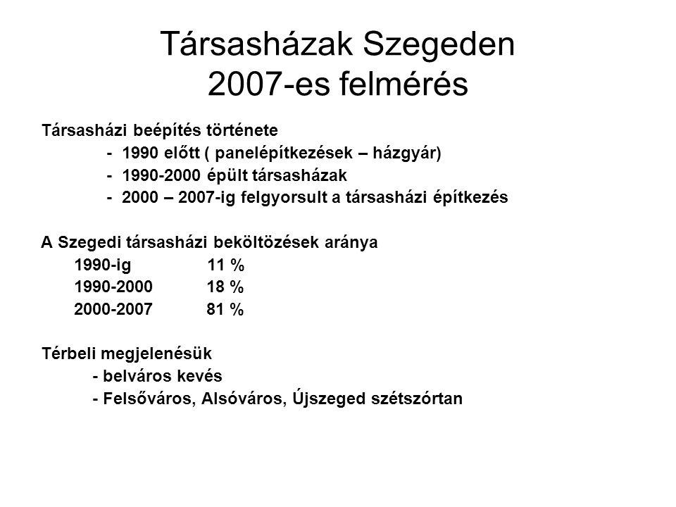 Társasházak Szegeden 2007-es felmérés Társasházi beépítés története - 1990 előtt ( panelépítkezések – házgyár) - 1990-2000 épült társasházak - 2000 –