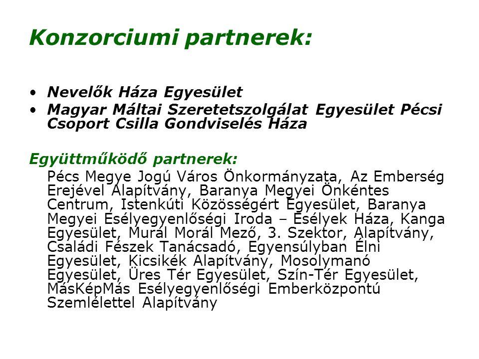 Konzorciumi partnerek: •Nevelők Háza Egyesület •Magyar Máltai Szeretetszolgálat Egyesület Pécsi Csoport Csilla Gondviselés Háza Együttműködő partnerek