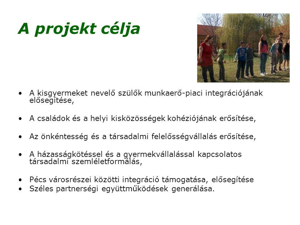 A projekt célja •A kisgyermeket nevelő szülők munkaerő-piaci integrációjának elősegítése, •A családok és a helyi kisközösségek kohéziójának erősítése,