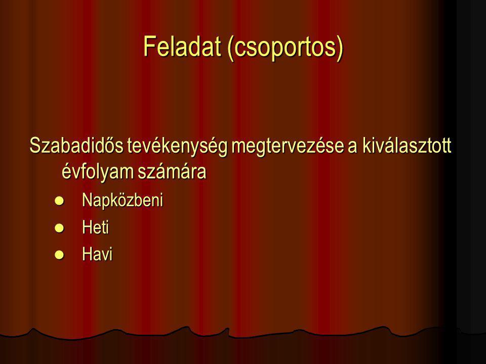 Feladat (csoportos) Szabadidős tevékenység megtervezése a kiválasztott évfolyam számára  Napközbeni  Heti  Havi