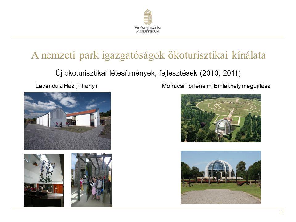 11 Új ökoturisztikai létesítmények, fejlesztések (2010, 2011) A nemzeti park igazgatóságok ökoturisztikai kínálata Mohácsi Történelmi Emlékhely megújításaLevendula Ház (Tihany)