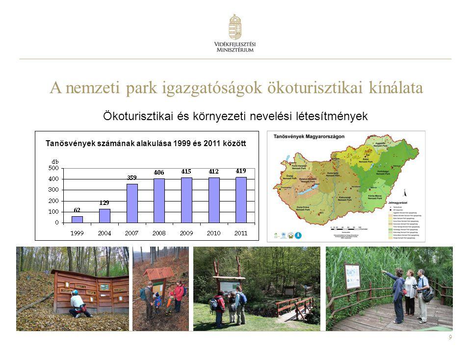 10 A nemzeti parkok és egyéb védett természeti területek látogatottsága Megjegyzés: a diagram csak a nemzeti park igazgatóságok kezelésében álló bemutatóhelyeken belépőjegyet váltott és fizetős szolgáltatást igénybe vevő látogatókat, továbbá az igazgatóságok működtetésében lévő szálláshelyek vendégeit tartalmazza; nem tartalmazza a tanösvények és egyéb nem fizetős bemutatóhelyek látogatóit, az ingyenes szakvezetéses túrákat és egyéb szolgáltatásokat igénybe vevőket, valamint a védett természeti területeken túrázókat, kirándulókat stb.