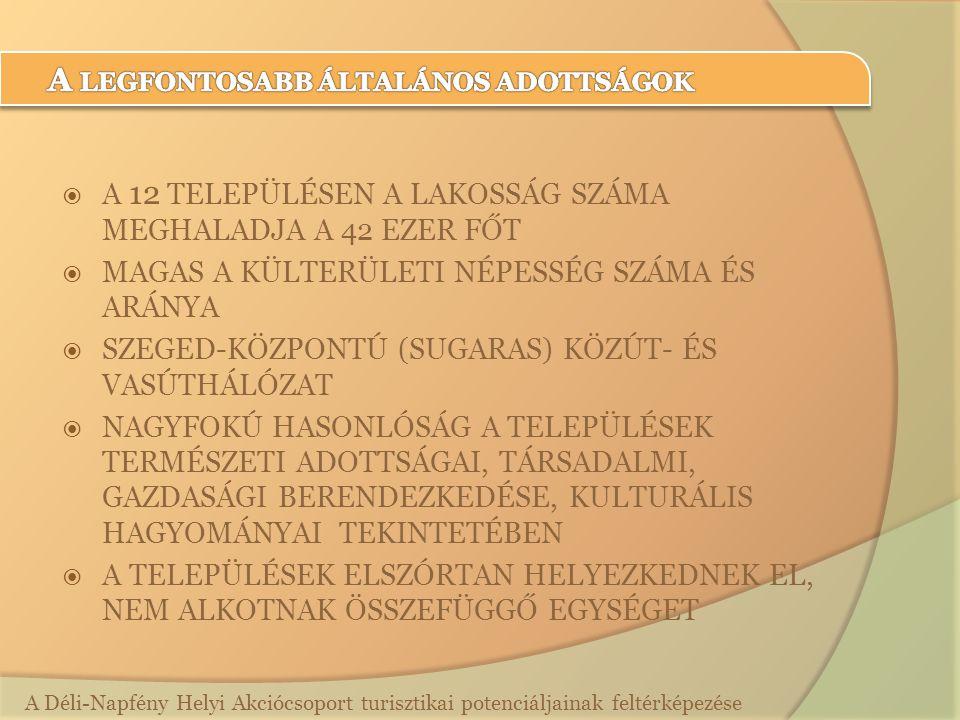  A 12 TELEPÜLÉSEN A LAKOSSÁG SZÁMA MEGHALADJA A 42 EZER FŐT  MAGAS A KÜLTERÜLETI NÉPESSÉG SZÁMA ÉS ARÁNYA  SZEGED-KÖZPONTÚ (SUGARAS) KÖZÚT- ÉS VASÚ