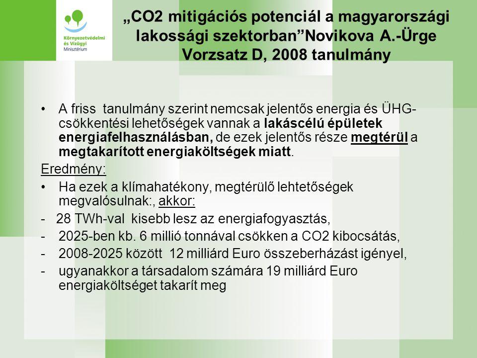 """""""CO2 mitigációs potenciál a magyarországi lakossági szektorban Novikova A.-Ürge Vorzsatz D, 2008 tanulmány •A friss tanulmány szerint nemcsak jelentős energia és ÜHG- csökkentési lehetőségek vannak a lakáscélú épületek energiafelhasználásban, de ezek jelentős része megtérül a megtakarított energiaköltségek miatt."""