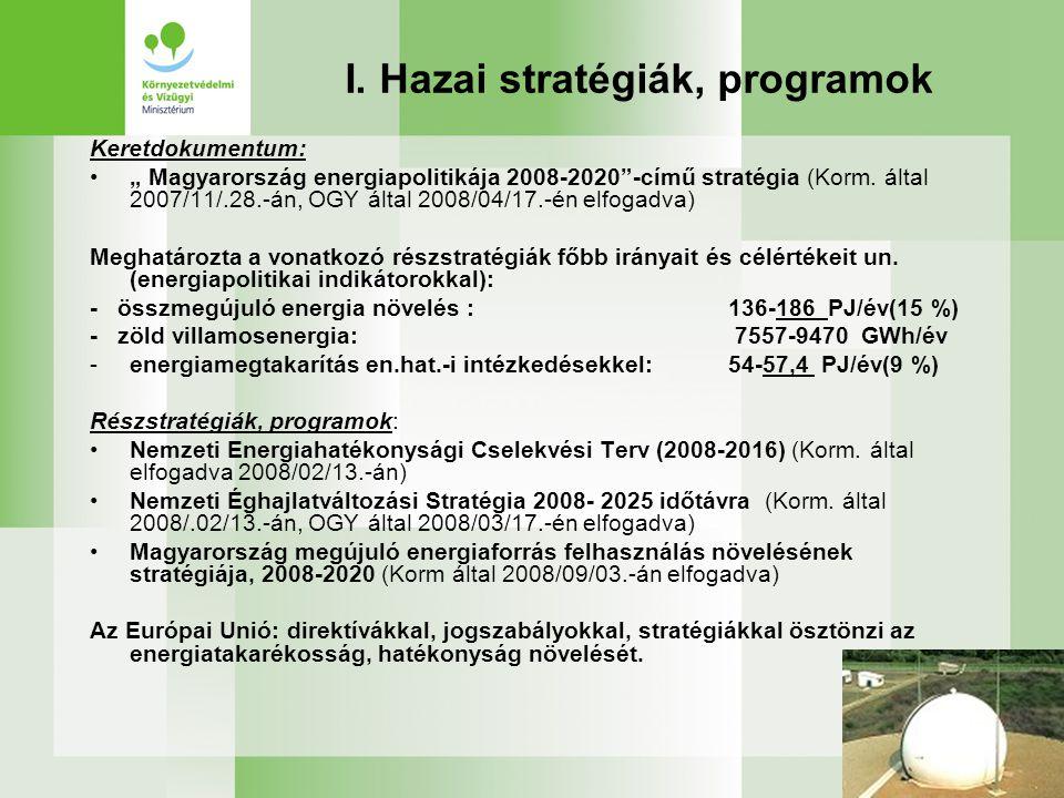 """I. Hazai stratégiák, programok Keretdokumentum: •"""" Magyarország energiapolitikája 2008-2020""""-című stratégia (Korm. által 2007/11/.28.-án, OGY által 20"""