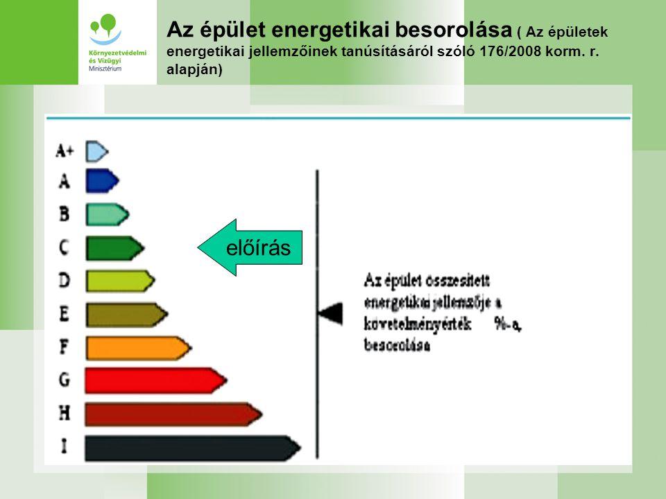 Az épület energetikai besorolása ( Az épületek energetikai jellemzőinek tanúsításáról szóló 176/2008 korm. r. alapján) előírás