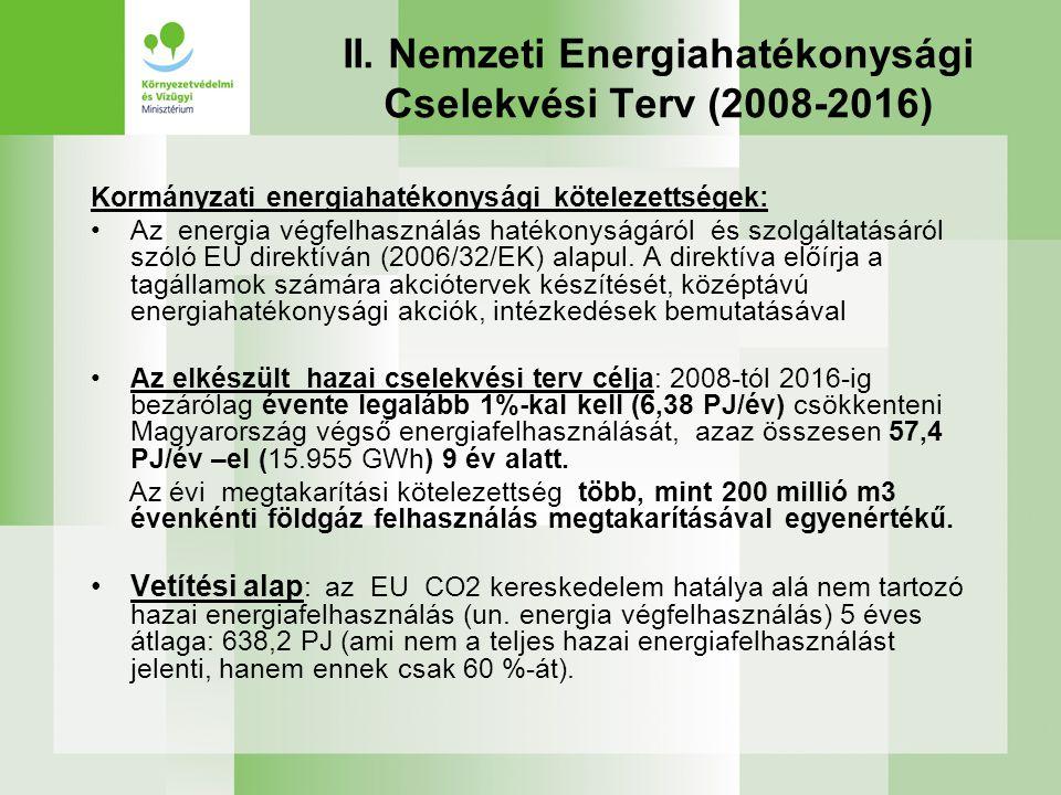 II. Nemzeti Energiahatékonysági Cselekvési Terv (2008-2016) Kormányzati energiahatékonysági kötelezettségek: •Az energia végfelhasználás hatékonyságár
