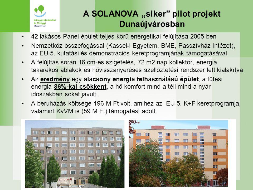 """A SOLANOVA """"siker pilot projekt Dunaújvárosban •42 lakásos Panel épület teljes körű energetikai felújítása 2005-ben •Nemzetköz összefogással (Kassel-i Egyetem, BME, Passzívház Intézet), az EU 5."""