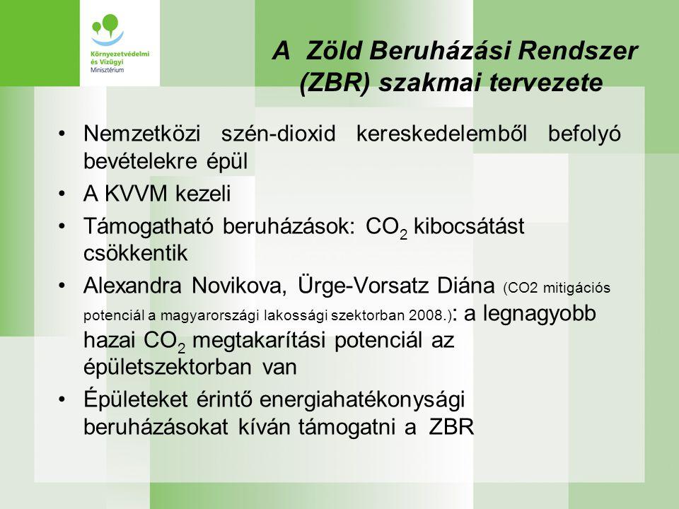 A Zöld Beruházási Rendszer (ZBR) szakmai tervezete •Nemzetközi szén-dioxid kereskedelemből befolyó bevételekre épül •A KVVM kezeli •Támogatható beruházások: CO 2 kibocsátást csökkentik •Alexandra Novikova, Ürge-Vorsatz Diána (CO2 mitigációs potenciál a magyarországi lakossági szektorban 2008.) : a legnagyobb hazai CO 2 megtakarítási potenciál az épületszektorban van •Épületeket érintő energiahatékonysági beruházásokat kíván támogatni a ZBR
