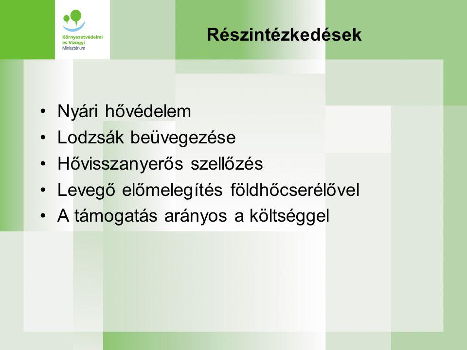 Részintézkedések •Nyári hővédelem •Lodzsák beüvegezése •Hővisszanyerős szellőzés •Levegő előmelegítés földhőcserélővel •A támogatás arányos a költséggel