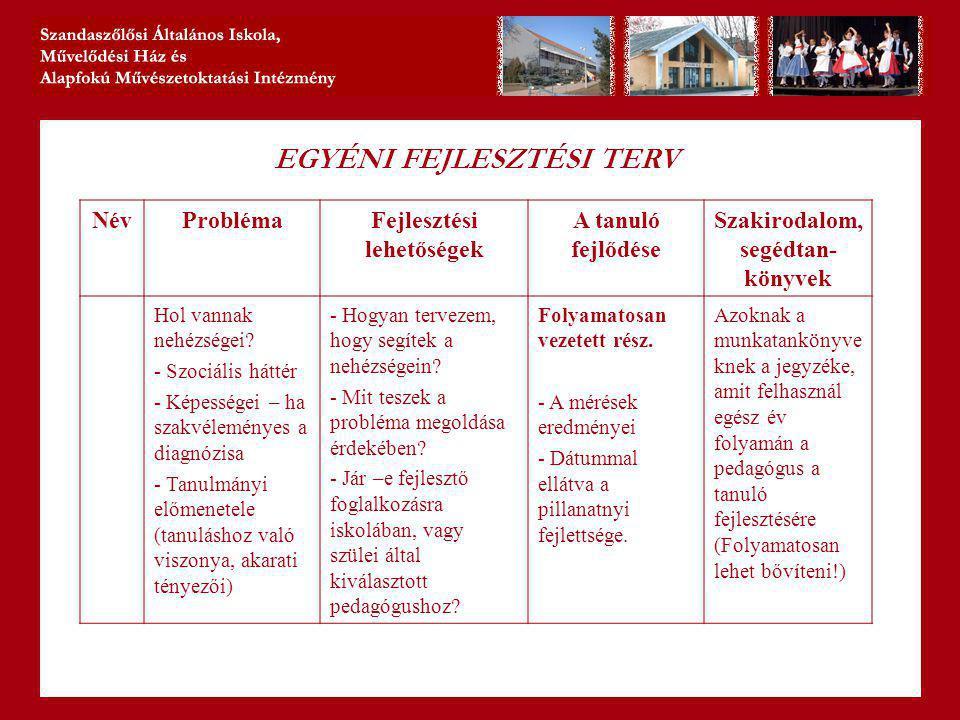 KOOPERATÍV TECHNIKÁKAT ALKALMAZÓ CSOPORT
