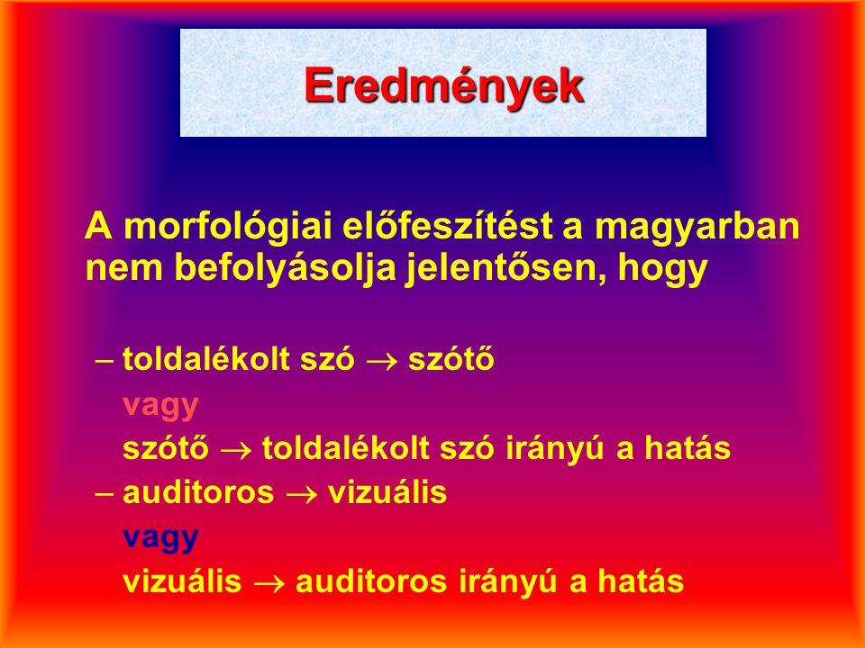 Eredmények A morfológiai előfeszítést a magyarban nem befolyásolja jelentősen, hogy –toldalékolt szó  szótő vagy szótő  toldalékolt szó irányú a hatás –auditoros  vizuális vagy vizuális  auditoros irányú a hatás