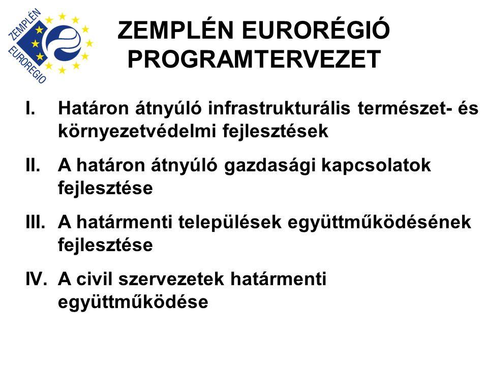 ZEMPLÉN EURORÉGIÓ PROGRAMTERVEZET I.Határon átnyúló infrastrukturális természet- és környezetvédelmi fejlesztések II.A határon átnyúló gazdasági kapcs