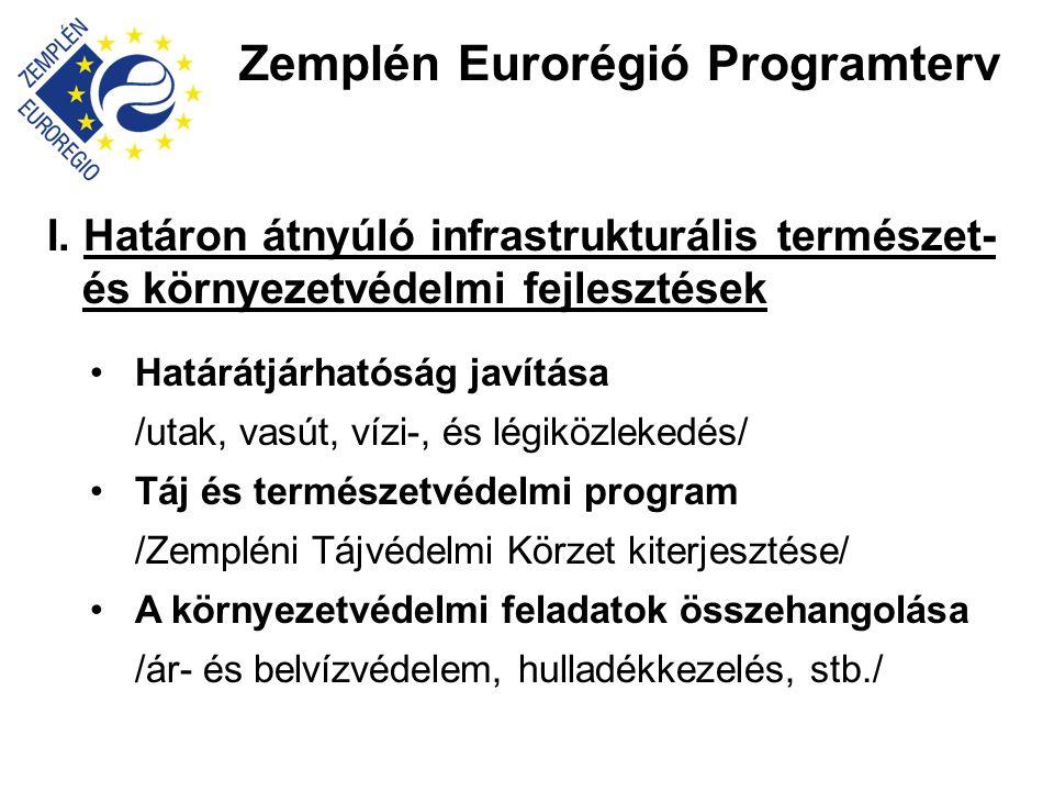 Zemplén Eurorégió Programterv I. Határon átnyúló infrastrukturális természet- és környezetvédelmi fejlesztések •Határátjárhatóság javítása /utak, vasú