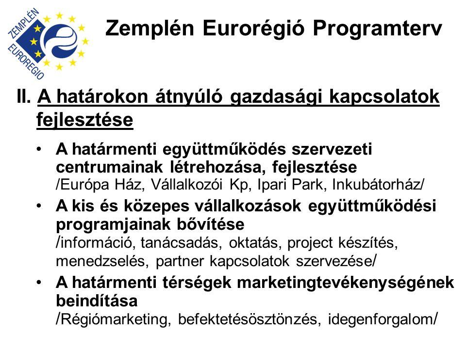 Zemplén Eurorégió Programterv II. A határokon átnyúló gazdasági kapcsolatok fejlesztése •A határmenti együttműködés szervezeti centrumainak létrehozás