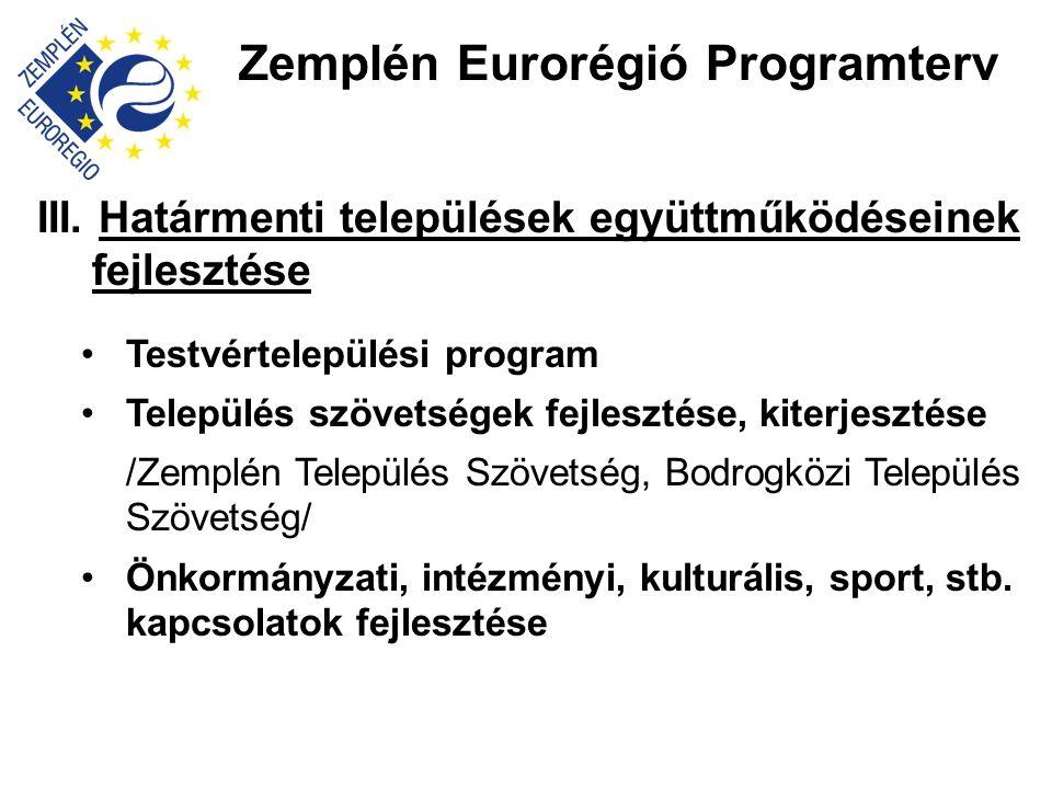 Zemplén Eurorégió Programterv III. Határmenti települések együttműködéseinek fejlesztése •Testvértelepülési program •Település szövetségek fejlesztése