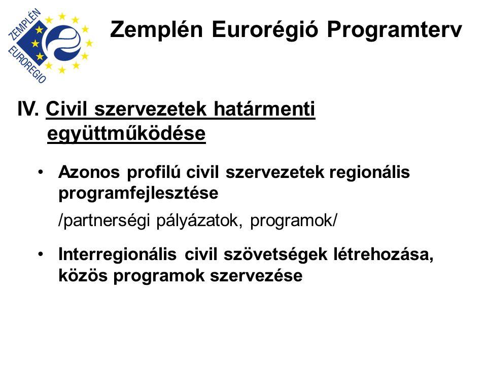 Zemplén Eurorégió Programterv IV. Civil szervezetek határmenti együttműködése •Azonos profilú civil szervezetek regionális programfejlesztése /partner