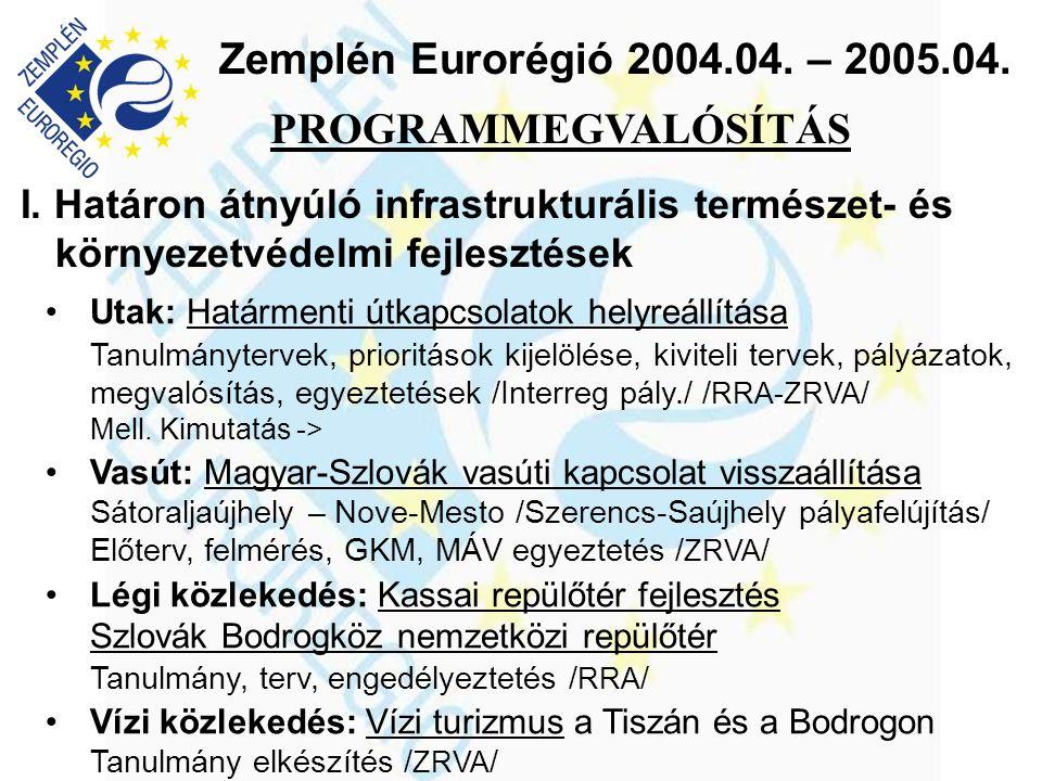 Zemplén Eurorégió 2004.04. – 2005.04. I. Határon átnyúló infrastrukturális természet- és környezetvédelmi fejlesztések •Utak: Határmenti útkapcsolatok