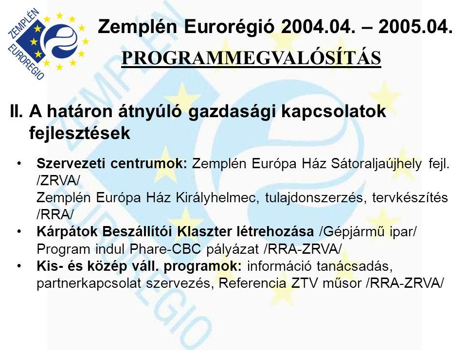 Zemplén Eurorégió 2004.04. – 2005.04. II. A határon átnyúló gazdasági kapcsolatok fejlesztések •Szervezeti centrumok: Zemplén Európa Ház Sátoraljaújhe