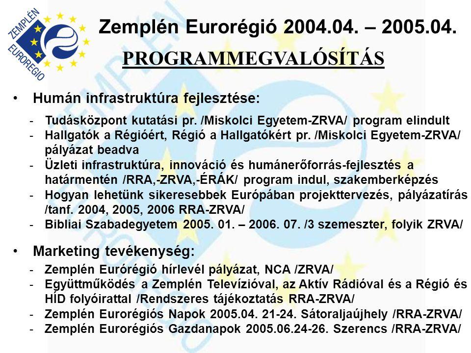 Zemplén Eurorégió 2004.04. – 2005.04. •Humán infrastruktúra fejlesztése: PROGRAMMEGVALÓSÍTÁS •Marketing tevékenység: -Tudásközpont kutatási pr. /Misko