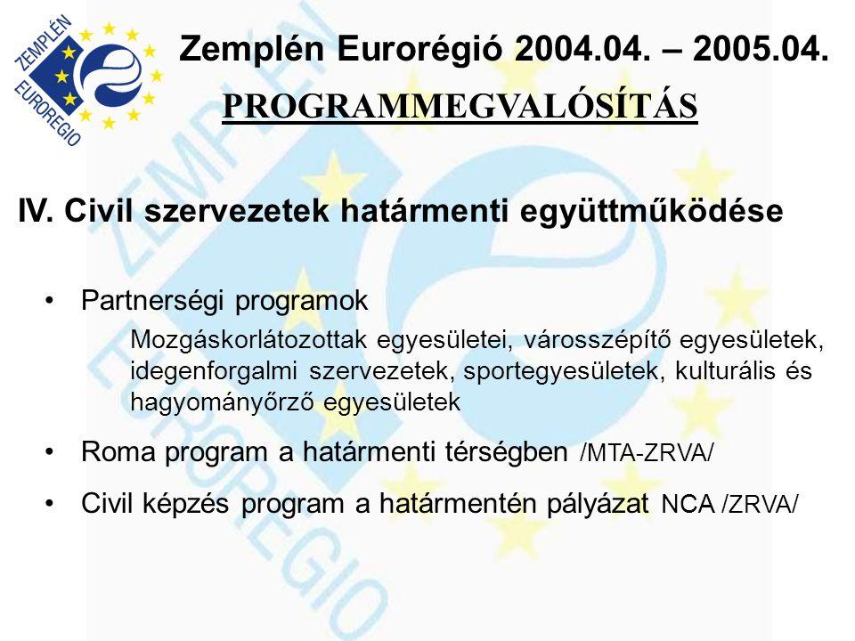 Zemplén Eurorégió 2004.04. – 2005.04. IV. Civil szervezetek határmenti együttműködése •Partnerségi programok Mozgáskorlátozottak egyesületei, városszé