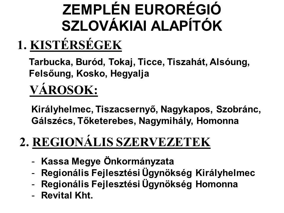 ZEMPLÉN EURORÉGIÓ SZLOVÁKIAI ALAPÍTÓK 1. KISTÉRSÉGEK Tarbucka, Buród, Tokaj, Ticce, Tiszahát, Alsóung, Felsőung, Kosko, Hegyalja 2. REGIONÁLIS SZERVEZ