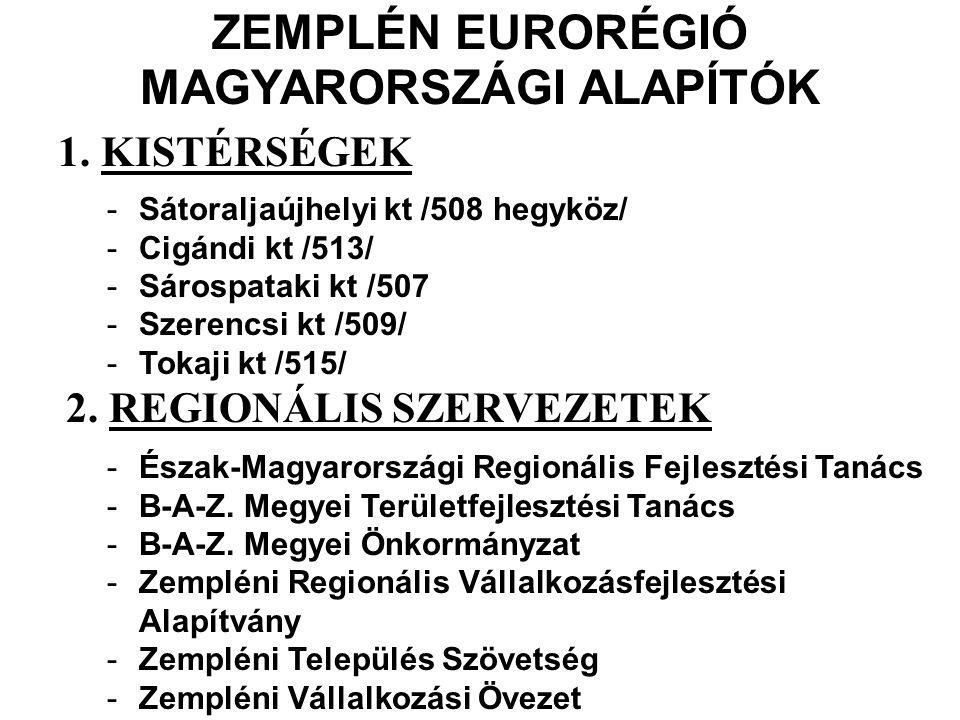 ZEMPLÉN EURORÉGIÓ MAGYARORSZÁGI ALAPÍTÓK 1. KISTÉRSÉGEK -Sátoraljaújhelyi kt /508 hegyköz/ -Cigándi kt /513/ -Sárospataki kt /507 -Szerencsi kt /509/