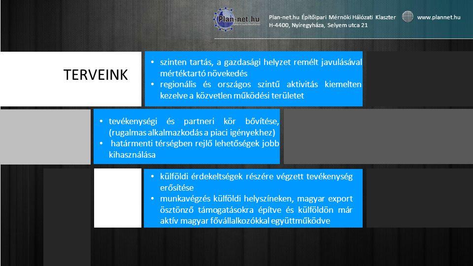 • szinten tartás, a gazdasági helyzet remélt javulásával mértéktartó növekedés • regionális és országos szintű aktivitás kiemelten kezelve a közvetlen működési területet • külföldi érdekeltségek részére végzett tevékenység erősítése • munkavégzés külföldi helyszíneken, magyar export ösztönző támogatásokra építve és külföldön már aktív magyar fővállalkozókkal együttműködve Plan-net.hu Építőipari Mérnöki Hálózati Klaszter www.plannet.hu H-4400, Nyíregyháza, Selyem utca 21 • tevékenységi és partneri kör bővítése, (rugalmas alkalmazkodás a piaci igényekhez) • határmenti térségben rejlő lehetőségek jobb kihasználása TERVEINK