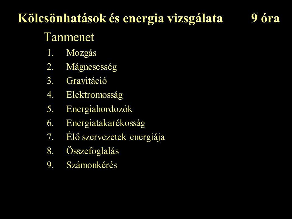 Kölcsönhatások és energia vizsgálata9 óra Tanmenet 1.Mozgás 2.Mágnesesség 3.Gravitáció 4.Elektromosság 5.Energiahordozók 6.Energiatakarékosság 7.Élő szervezetek energiája 8.Összefoglalás 9.Számonkérés