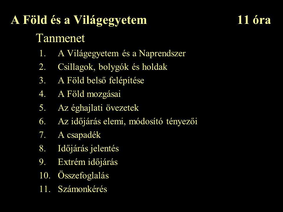 A Föld és a Világegyetem11 óra Tanmenet 1.A Világegyetem és a Naprendszer 2.Csillagok, bolygók és holdak 3.A Föld belső felépítése 4.A Föld mozgásai 5.Az éghajlati övezetek 6.Az időjárás elemi, módosító tényezői 7.A csapadék 8.Időjárás jelentés 9.Extrém időjárás 10.Összefoglalás 11.Számonkérés