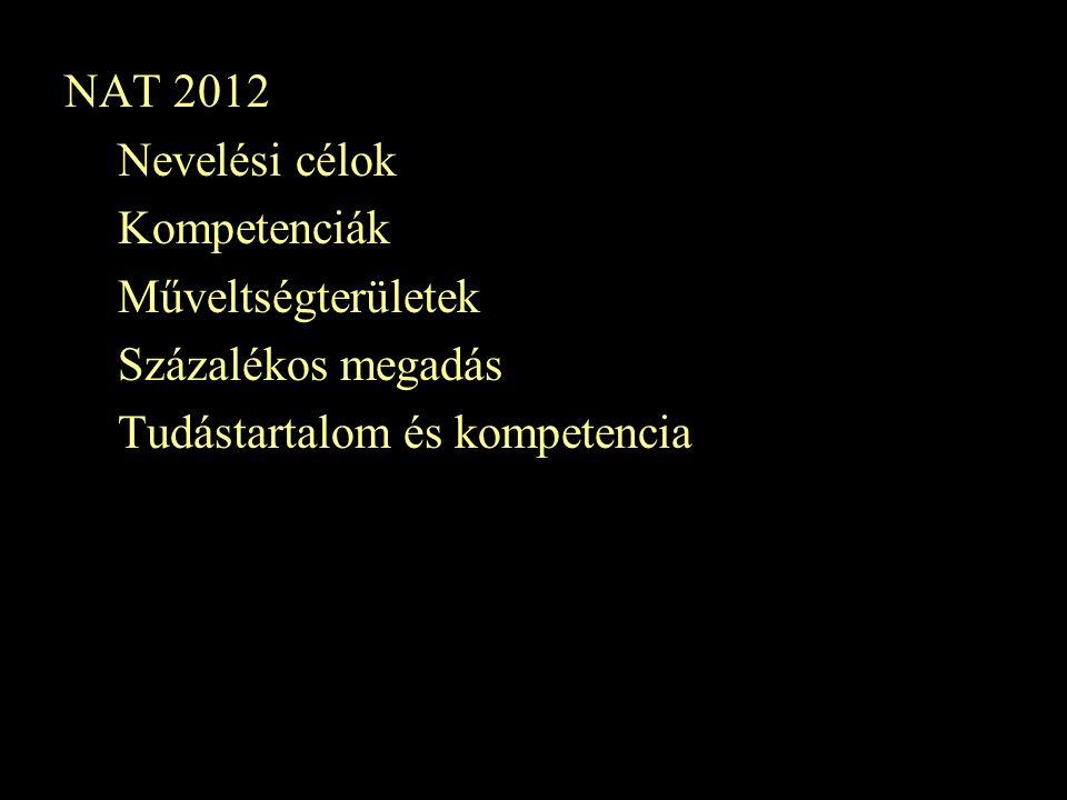NAT 2012 Nevelési célok Kompetenciák Műveltségterületek Százalékos megadás Tudástartalom és kompetencia
