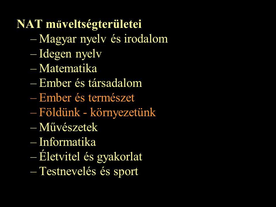 NAT m ű veltségterületei –Magyar nyelv és irodalom –Idegen nyelv –Matematika –Ember és társadalom –Ember és természet –Földünk - környezetünk –Művészetek –Informatika –Életvitel és gyakorlat –Testnevelés és sport