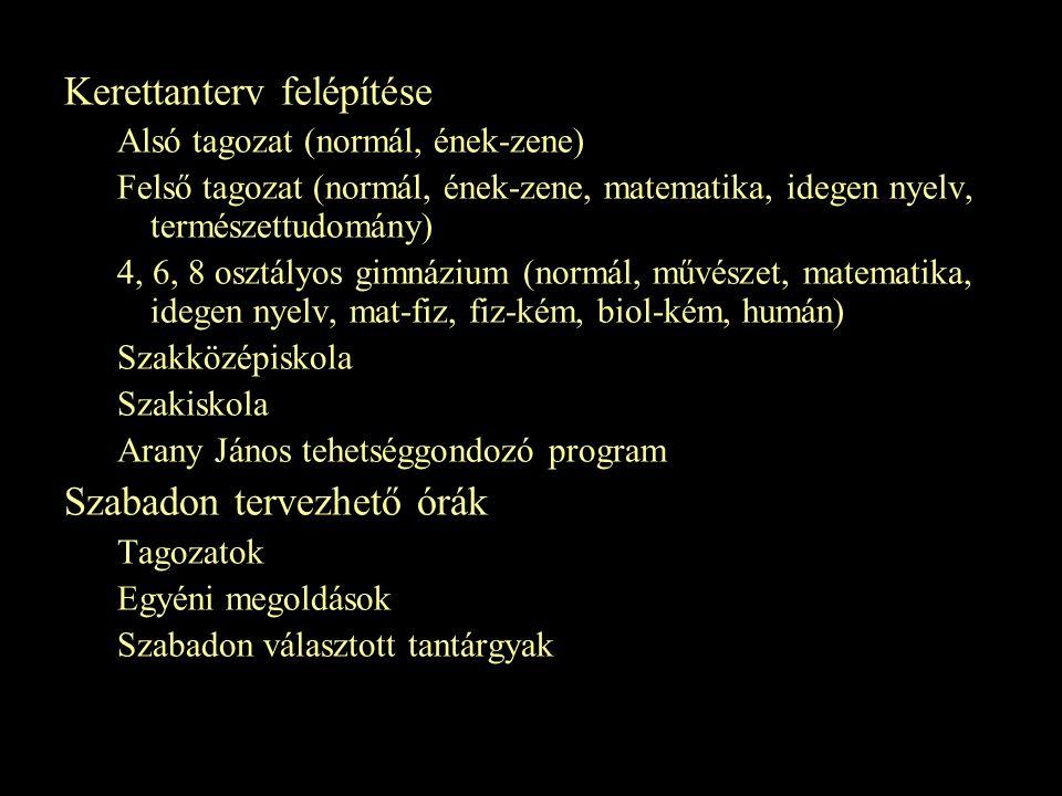 Kerettanterv felépítése Alsó tagozat (normál, ének-zene) Felső tagozat (normál, ének-zene, matematika, idegen nyelv, természettudomány) 4, 6, 8 osztályos gimnázium (normál, művészet, matematika, idegen nyelv, mat-fiz, fiz-kém, biol-kém, humán) Szakközépiskola Szakiskola Arany János tehetséggondozó program Szabadon tervezhető órák Tagozatok Egyéni megoldások Szabadon választott tantárgyak