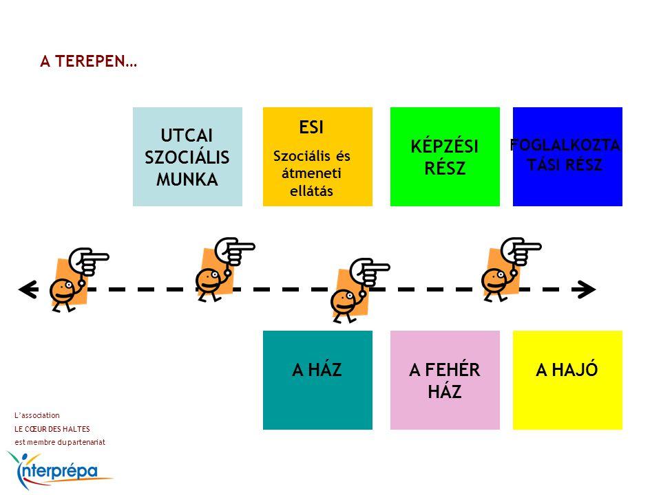 A TEREPEN… L'association LE CŒUR DES HALTES est membre du partenariat UTCAI SZOCIÁLIS MUNKA ESI Szociális és átmeneti ellátás KÉPZÉSI RÉSZ FOGLALKOZTA TÁSI RÉSZ A HÁZA FEHÉR HÁZ A HAJÓ