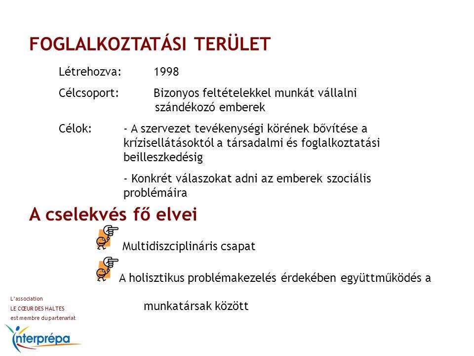 FOGLALKOZTATÁSI TERÜLET L'association LE CŒUR DES HALTES est membre du partenariat Létrehozva: 1998 Célcsoport: Bizonyos feltételekkel munkát vállalni