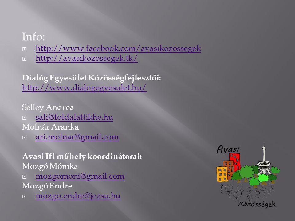 Info:  http://www.facebook.com/avasikozossegek http://www.facebook.com/avasikozossegek  http://avasikozossegek.tk/ http://avasikozossegek.tk/ Dialóg Egyesület Közösségfejlesztői: http://www.dialogegyesulet.hu/ Sélley Andrea  sali@foldalattikhe.hu sali@foldalattikhe.hu Molnár Aranka  ari.molnar@gmail.com ari.molnar@gmail.com Avasi Ifi műhely koordinátorai: Mozgó Mónika  mozgomoni@gmail.com mozgomoni@gmail.com Mozgó Endre  mozgo.endre@jezsu.hu mozgo.endre@jezsu.hu
