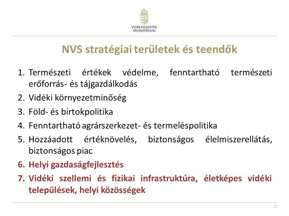 10 NVS stratégiai területek és teendők 1.Természeti értékek védelme, fenntartható természeti erőforrás- és tájgazdálkodás 2.Vidéki környezetminőség 3.
