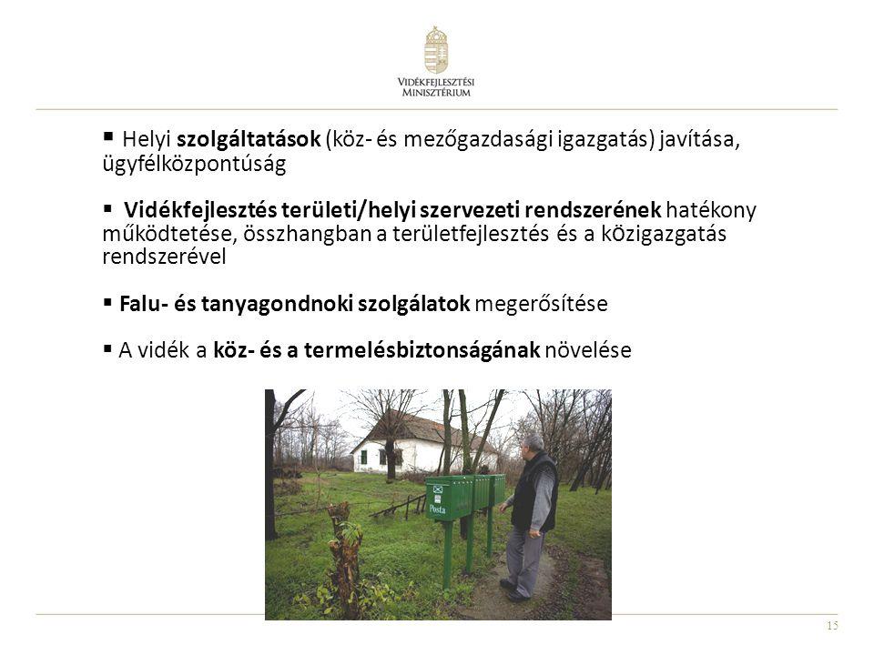 15  Helyi szolgáltatások (köz- és mezőgazdasági igazgatás) javítása, ügyfélközpontúság  Vidékfejlesztés területi/helyi szervezeti rendszerének haték
