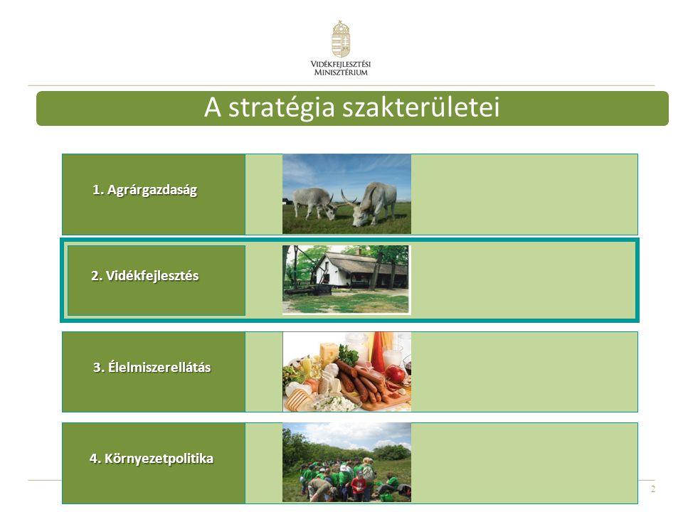 2 A stratégia szakterületei 1. Agrárgazdaság a) Helyzetértékelés 2. Vidékfejlesztés 3. Élelmiszerellátás 4. Környezetpolitika