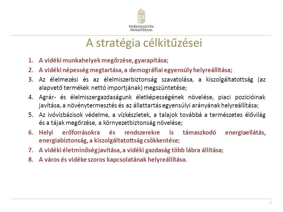 3 A stratégia célkitűzései 1.A vidéki munkahelyek megőrzése, gyarapítása; 2.A vidéki népesség megtartása, a demográfiai egyensúly helyreállítása; 3.Az
