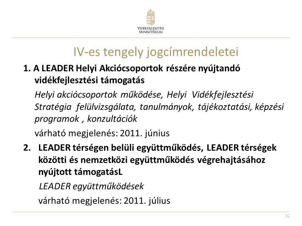 32 IV-es tengely jogcímrendeletei 1. A LEADER Helyi Akciócsoportok részére nyújtandó vidékfejlesztési támogatás Helyi akciócsoportok működése, Helyi V